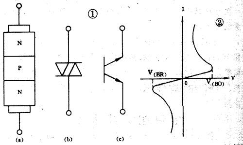 双向触发二极管亦称二端交流器件