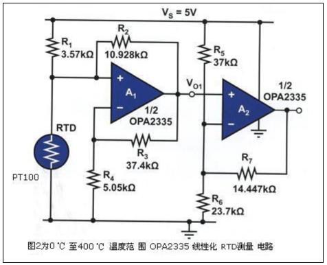 温度传感器的智能化-工业过程与检测的温度测量电路